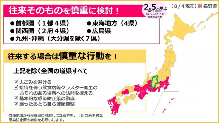 県 情報 長野 コロナ